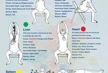 Healing practices