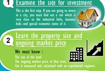 Jeff Adams Real Estate Property Investment Strategies