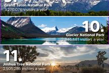 Top 20 National Parks