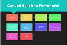 Flowcharts / Learn about creating, editing, and working with flowcharts in Microsoft Office applications such as Word, Excel, and PowerPoint.