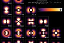 Quantum mechanics - Κβαντομηχανική