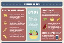 Summer BBQ / by Institute for Integrative Nutrition
