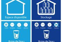 Infographie / Voici quelques infographies pour vous plus facilement comprendre les avantages des fontaine à eau réseau