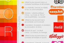 Communication / Infographies sur la communication print et web