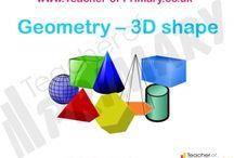 KS2 Maths teaching resources