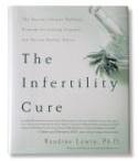 My Fertility Journey   / by Denna Allred