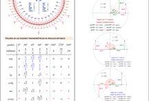 geometria y matematicas