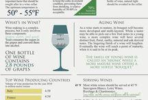 Vine Charts