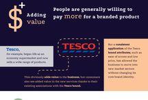 Branding | Strategy