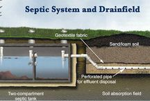 Septic Systems / Septic systems and septic tanks - things to know before buying or selling a house
