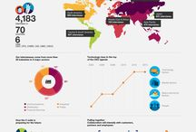 Infographics / by Creativity Issues Blog