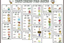 Phonèmes (sons)