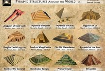 Pyramids Around the Worlds