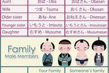 JAPANESE / Learning Japanese language.