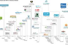 Inversiones Startups Internacional