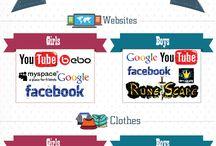 Brands Infographics