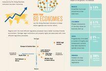 Business | التجارة  / by Mohammad Haidar (محمد حيدر)