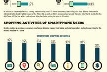 Mobile [mobilní]