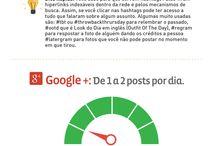 Site, blogs, mídia