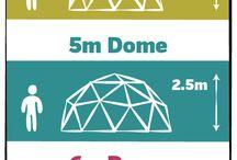 Kontruksi Dome