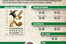 Infografías / Contenido informativo del acontecer diario en infografía #HoyVenezuela
