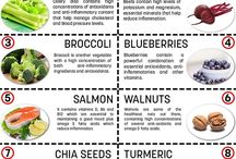 Anti inflammatory foods and recipes