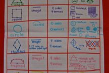 Maths - Geometry / Primary maths activities that achieve geometry outcomes