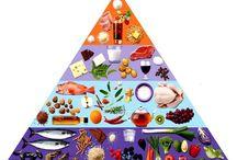 Kost/sundhed: Helhedsuge