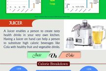 Infographic / APPLIANCES THAT CAN PROMOTE HEALTHY EATING HABITS