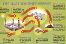 Hajj and Umrah / Pilgrimage to Mecca