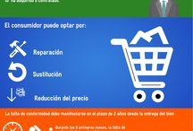 Infografías Derecho de Consumidores y usuarios / Informar sobre qué derechos tenemos como consumidores de productos y usuarios de servicios.