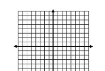 Linear Relationships & Solving Equations