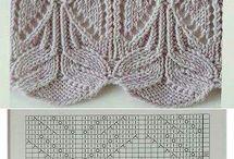 MNH - Knit edges