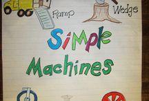Samf Enkle maskiner