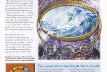 Book of Magic / Blessings, Spells, Rituals