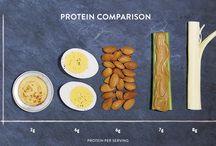 Skinny Proteine
