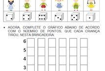 Matemática- tabelas e gráficos