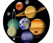 Sky Science - Gr 6 Science