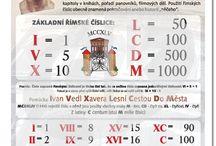 MAT římská čísla