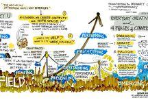 Theorie U - U.lab / by Christin Nierlich Coaching