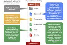 Dicas Tech / Dicas de uso de aplicativos e tecnologias