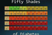 Type 1 Diabetes Management