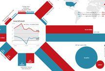 Economy / Worldwide economy, markets, money, money policies