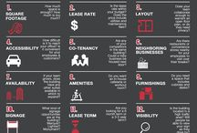 NAI Optimum - Infographics / Commercial Real Estate & Property Management Infographics