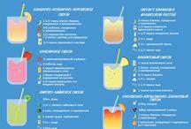 Рецепты шейков