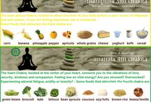 Balance your chakras through food