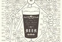 Beer & Alchol