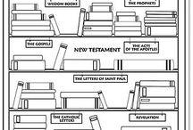 Hitoktatás - Biblia könyvei
