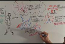 Intelligence graphique / Une forme de présentation qui donne des idées en terme de support de promotion. Un concept qui peut être au service de la diversification des méthodes pédagogiques.