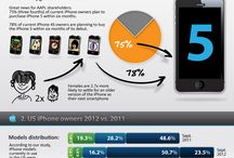 Mobile/Apps